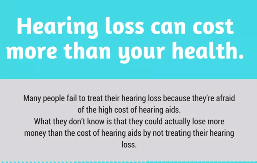 Not Treating Your Hearing Loss Will Cost You
